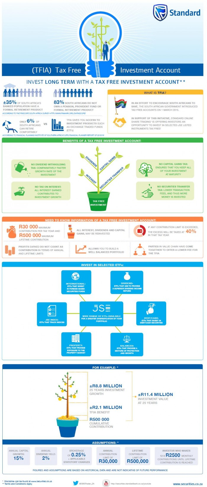 INFOGRAPHIC-Tax-free-investment-accounts-700x1647
