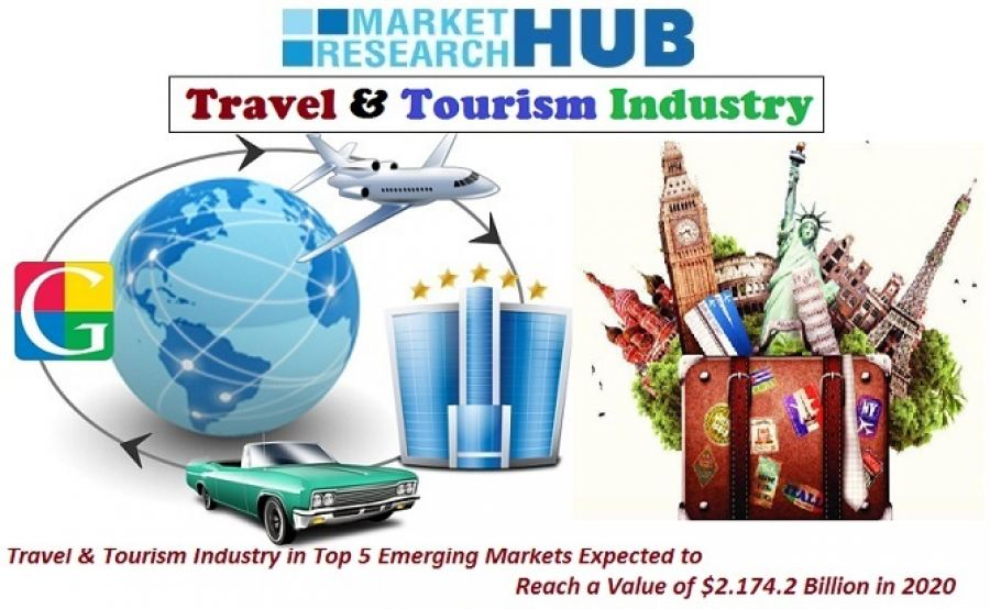 Travel & Tourism Industry in Top 5 Emerging Markets Expected to Reach a Value of $2.174.2 Billion in 2020